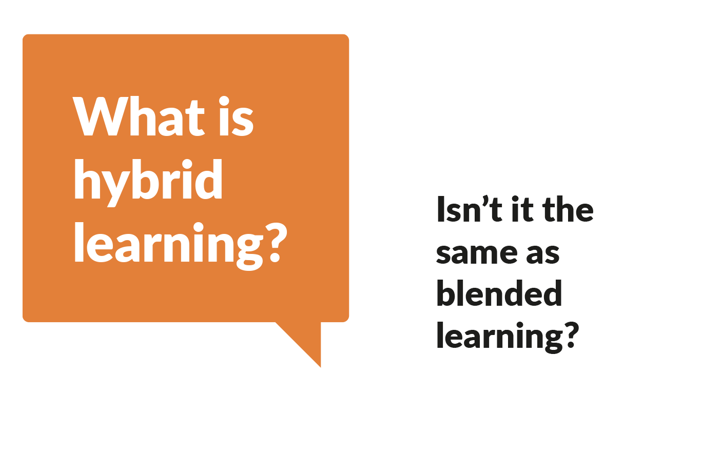 What is hybrid learning? Isn't it the same as blended learning?